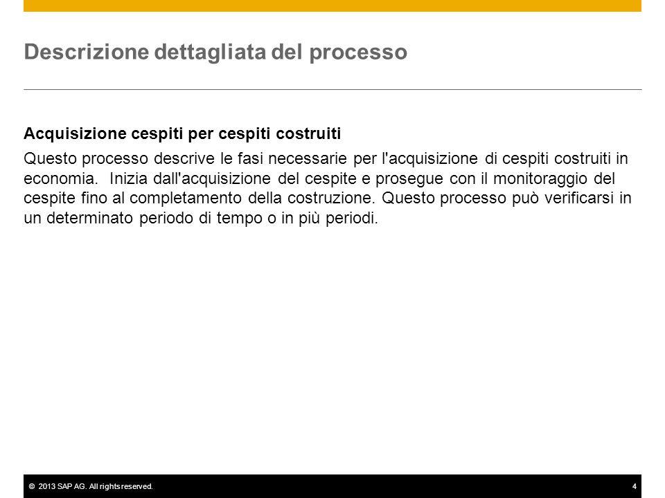 ©2013 SAP AG. All rights reserved.4 Descrizione dettagliata del processo Acquisizione cespiti per cespiti costruiti Questo processo descrive le fasi n