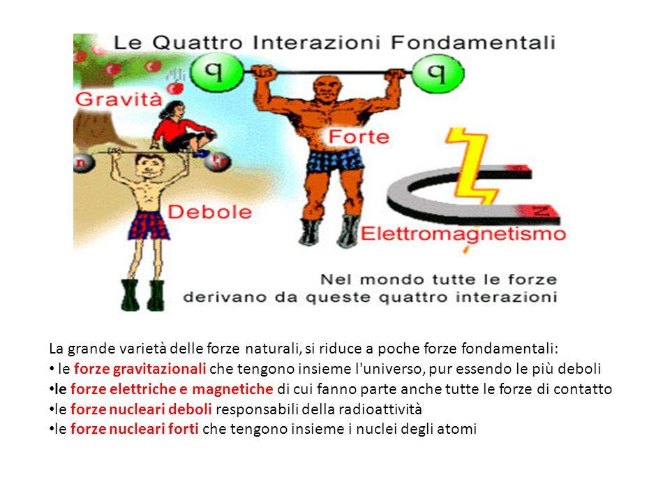 La grande varietà delle forze naturali, si riduce a poche forze fondamentali: le forze gravitazionali che tengono insieme l'universo, pur essendo le p