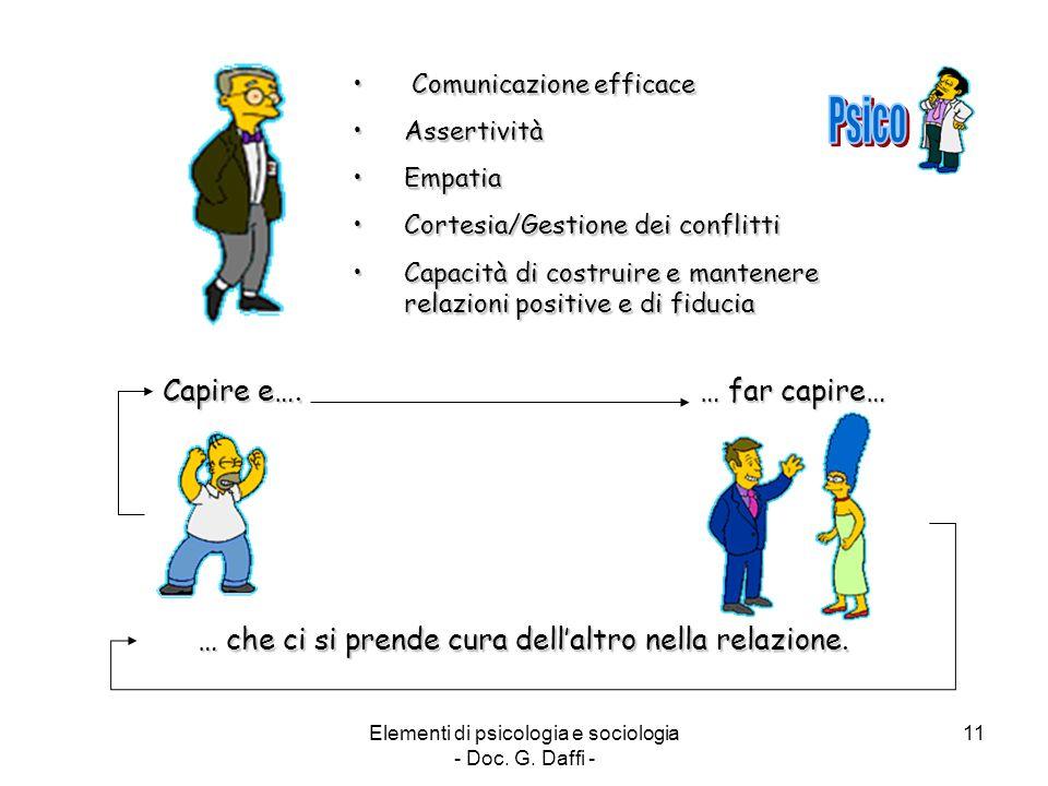 Elementi di psicologia e sociologia - Doc. G. Daffi - 11 Comunicazione efficace Comunicazione efficace AssertivitàAssertività EmpatiaEmpatia Cortesia/