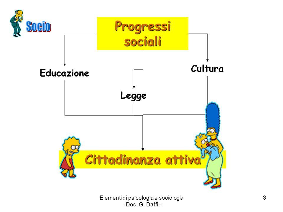 3 Progressi sociali Educazione Cultura Legge Cittadinanzaattiva Cittadinanza attiva