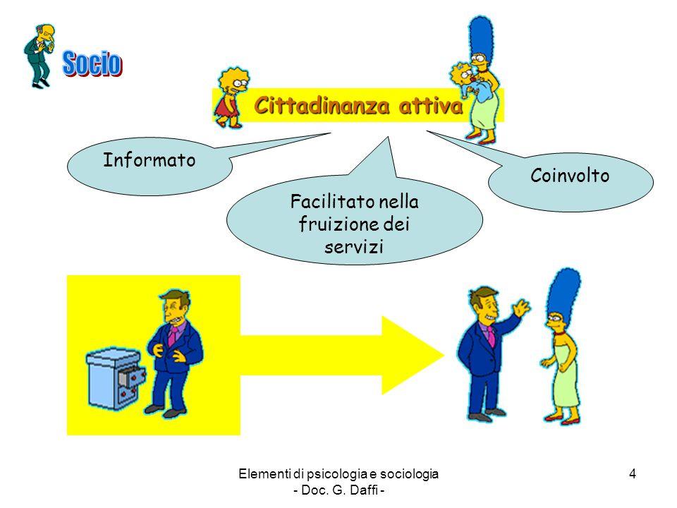 Elementi di psicologia e sociologia - Doc. G. Daffi - 4 Cittadinanzaattiva Cittadinanza attiva Informato Coinvolto Facilitato nella fruizione dei serv