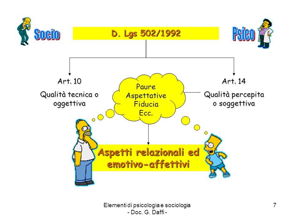 Elementi di psicologia e sociologia - Doc. G. Daffi - 7 D. Lgs 502/1992 Art. 10 Qualità tecnica o oggettiva Art. 14 Qualità percepita o soggettiva Asp