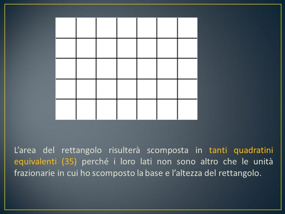 Ora per … sciogliere il nodo basterà dividere l'area del rettangolo per il numero di quadratini da cui è composto: 560 : 35 = 16 cm 2 (area del singolo quadratino), calcolando la radice quadrata di 16 ottengo la misura dell'unità frazionaria e poi …… tocca a voi!!!