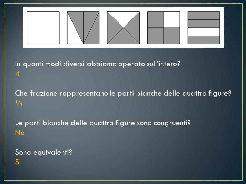 In quanti modi diversi abbiamo operato sull'intero? 4 Che frazione rappresentano le parti bianche delle quattro figure? ¼ Le parti bianche delle quatt