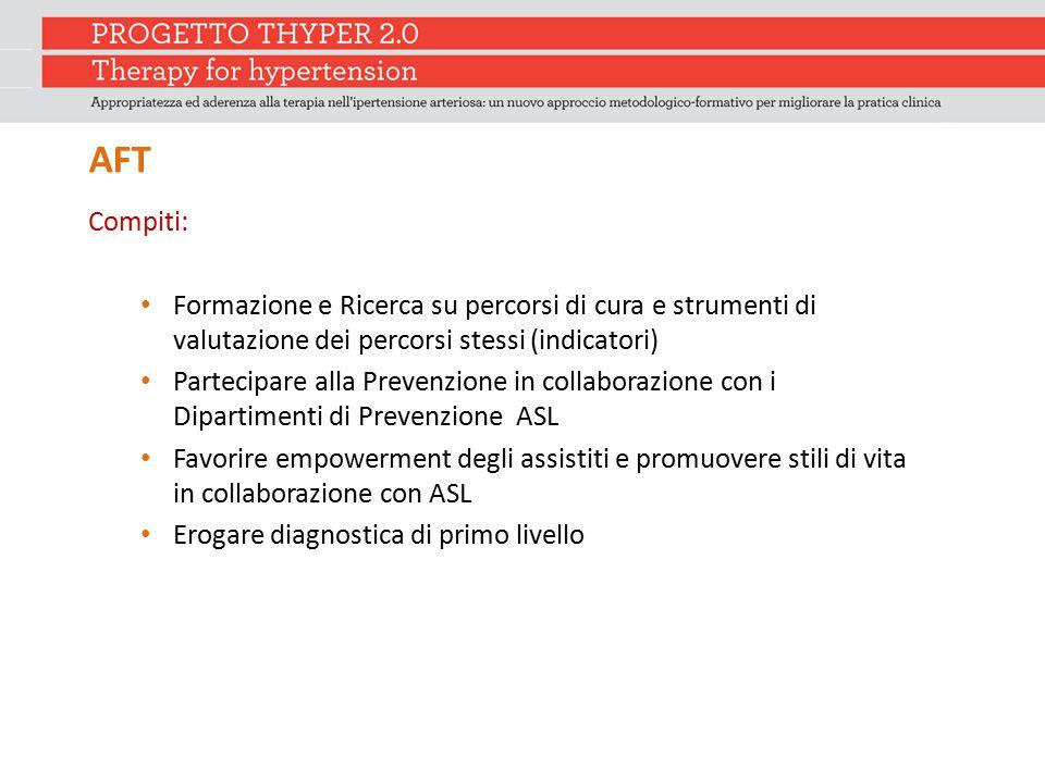 AFT Compiti: Formazione e Ricerca su percorsi di cura e strumenti di valutazione dei percorsi stessi (indicatori) Partecipare alla Prevenzione in coll