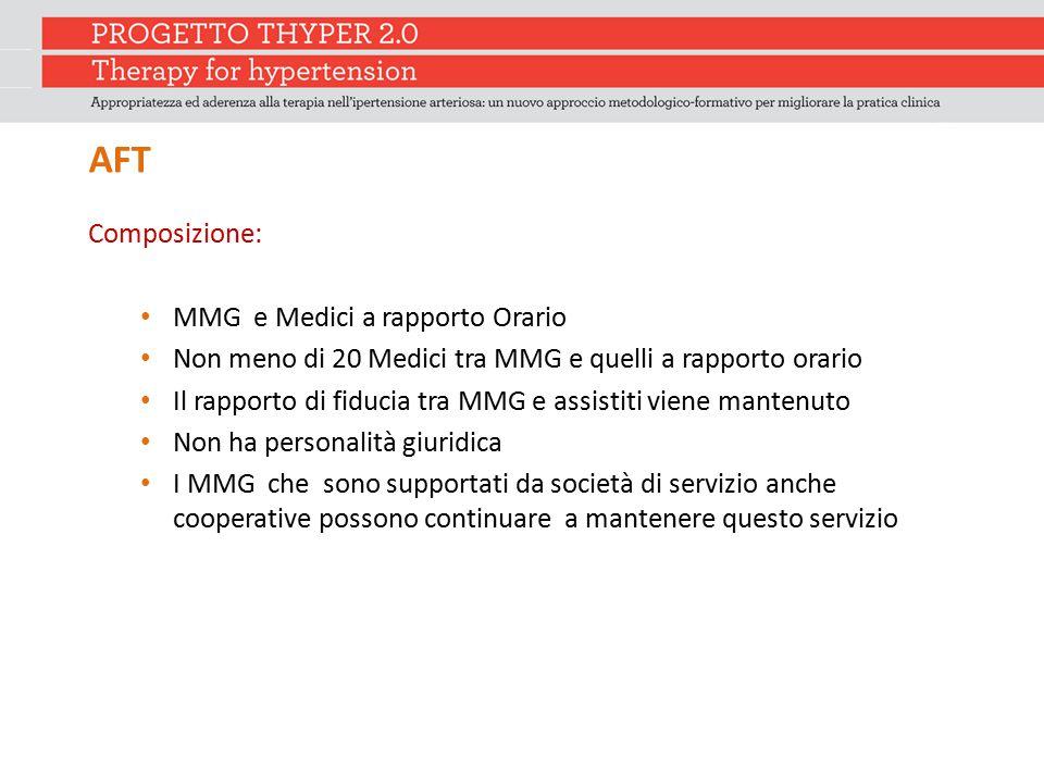 Composizione: MMG e Medici a rapporto Orario Non meno di 20 Medici tra MMG e quelli a rapporto orario Il rapporto di fiducia tra MMG e assistiti viene