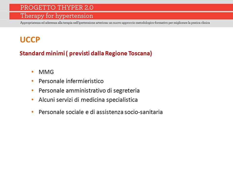 UCCP Standard minimi ( previsti dalla Regione Toscana) MMG Personale infermieristico Personale amministrativo di segreteria Alcuni servizi di medicina