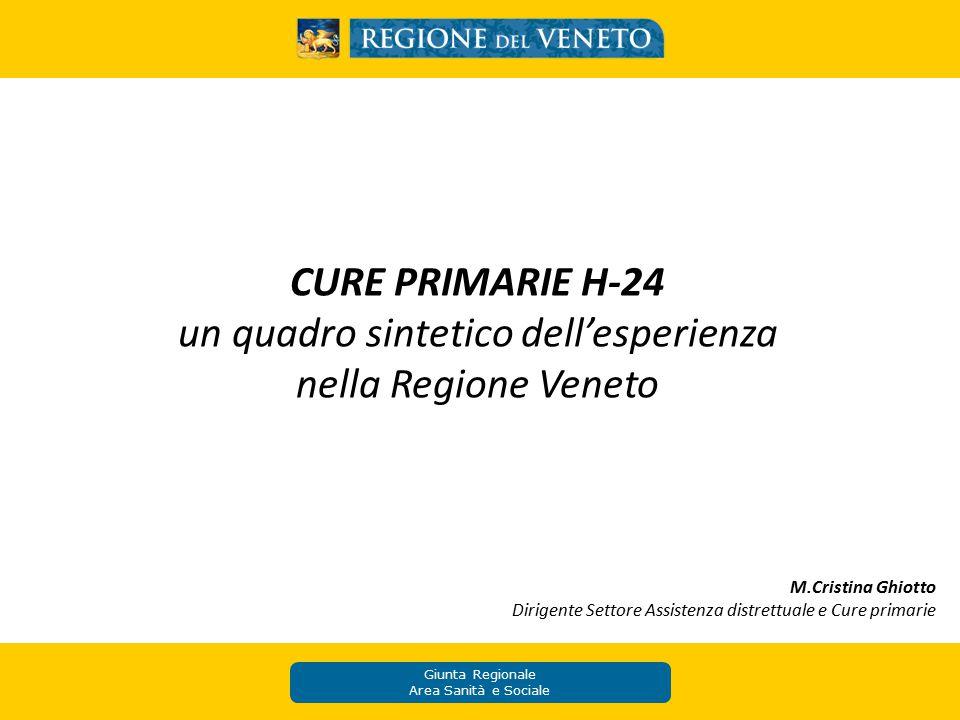 Giunta Regionale Area Sanità e Sociale M.Cristina Ghiotto Dirigente Settore Assistenza distrettuale e Cure primarie CURE PRIMARIE H-24 un quadro sinte