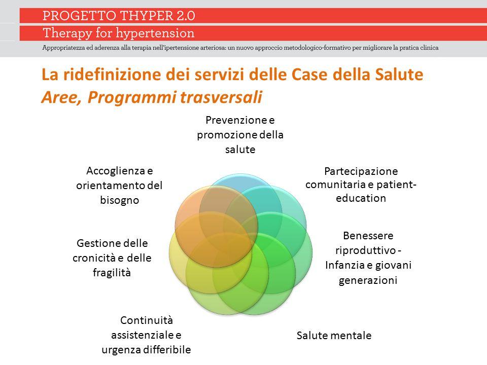 La ridefinizione dei servizi delle Case della Salute Aree, Programmi trasversali Prevenzione e promozione della salute Partecipazione comunitaria e pa