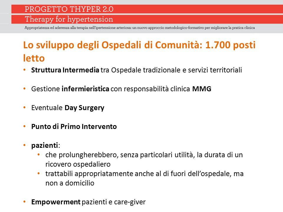 Lo sviluppo degli Ospedali di Comunità: 1.700 posti letto Struttura Intermedia tra Ospedale tradizionale e servizi territoriali Gestione infermieristi