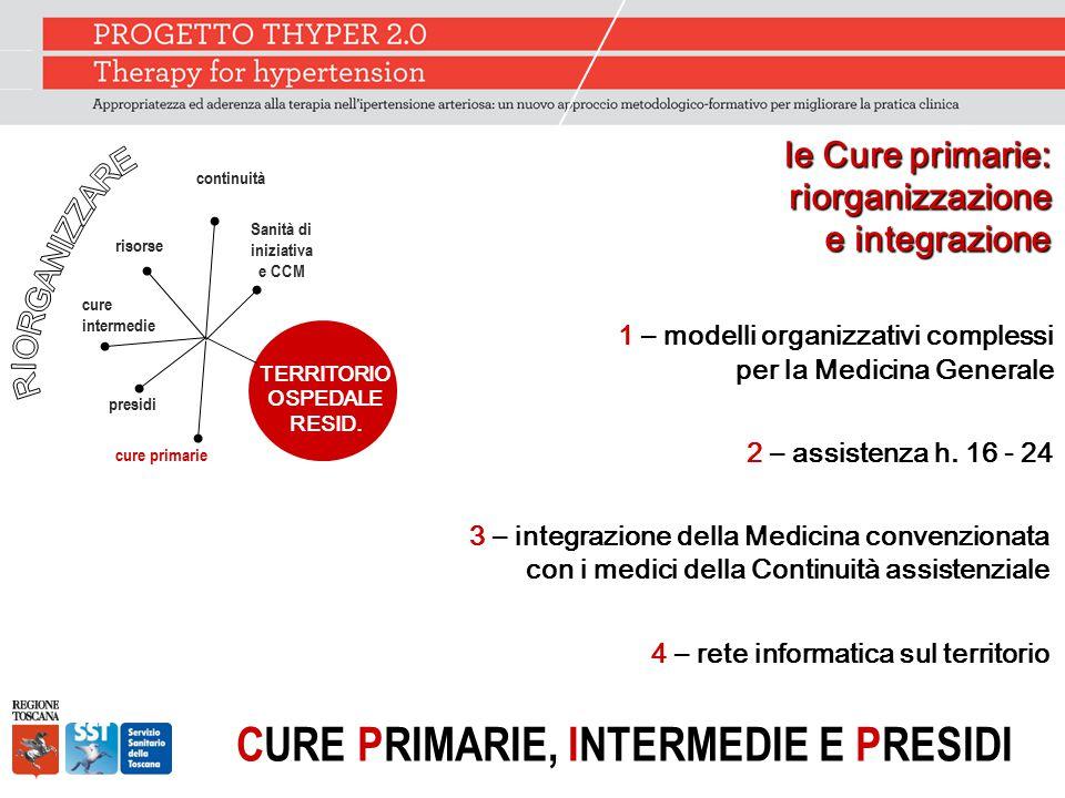 1 – modelli organizzativi complessi per la Medicina Generale 2 – assistenza h. 16 - 24 3 – integrazione della Medicina convenzionata con i medici dell