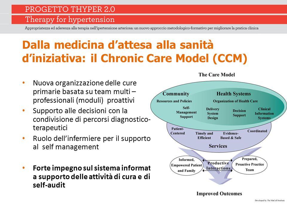 Dalla medicina d'attesa alla sanità d'iniziativa: il Chronic Care Model (CCM) Nuova organizzazione delle cure primarie basata su team multi – professi