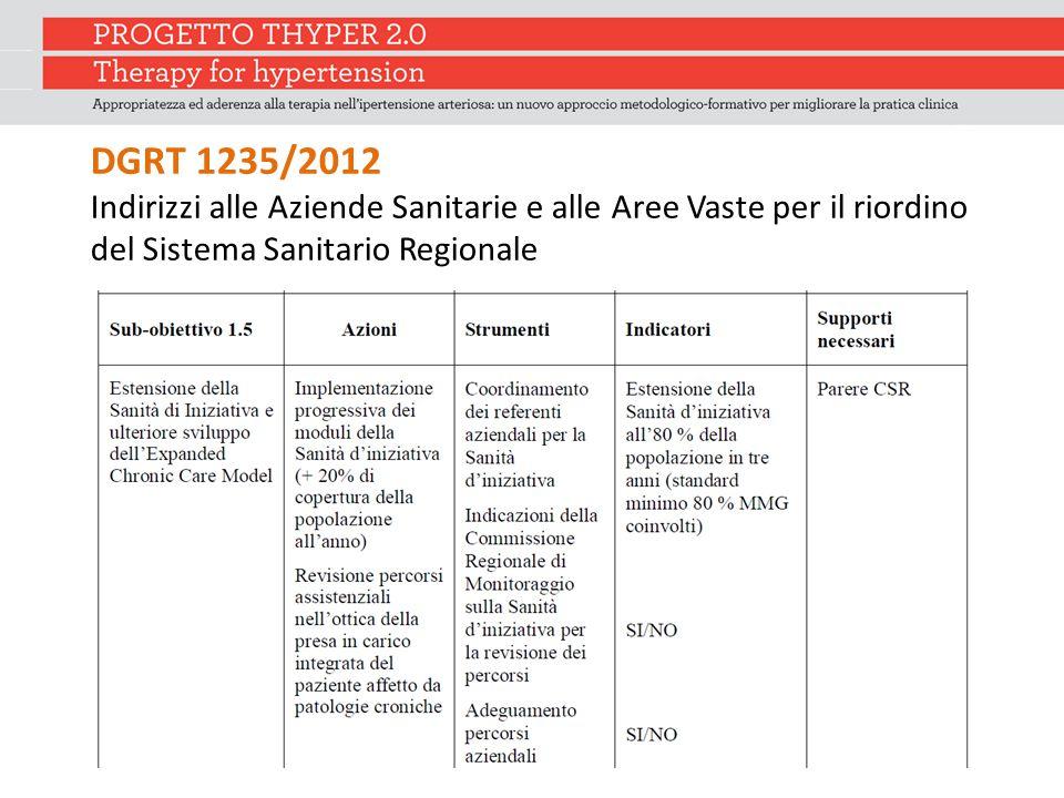 DGRT 1235/2012 Indirizzi alle Aziende Sanitarie e alle Aree Vaste per il riordino del Sistema Sanitario Regionale