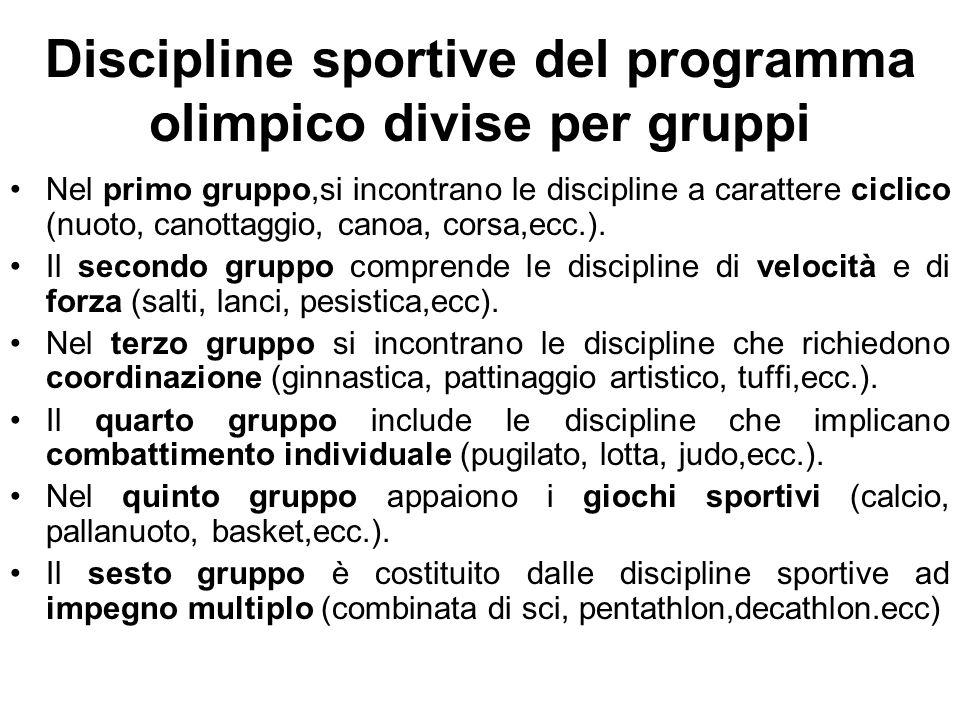 Discipline sportive del programma olimpico divise per gruppi Nel primo gruppo,si incontrano le discipline a carattere ciclico (nuoto, canottaggio, canoa, corsa,ecc.).