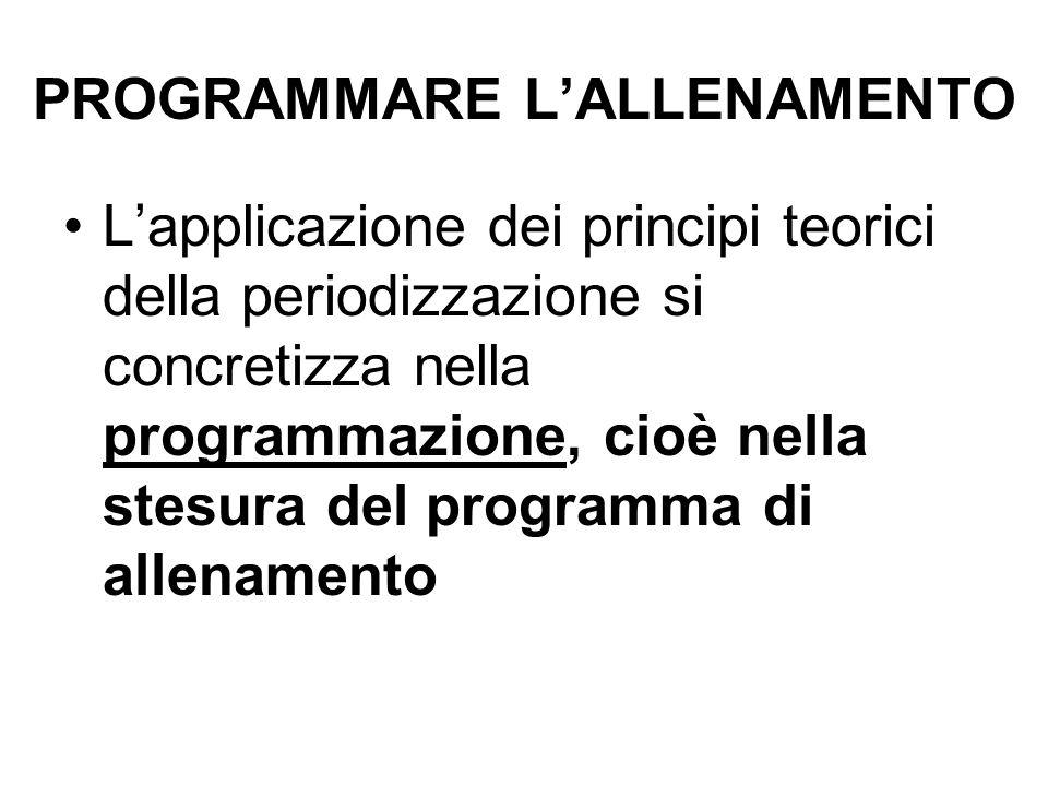 PROGRAMMARE L'ALLENAMENTO L'applicazione dei principi teorici della periodizzazione si concretizza nella programmazione, cioè nella stesura del programma di allenamento