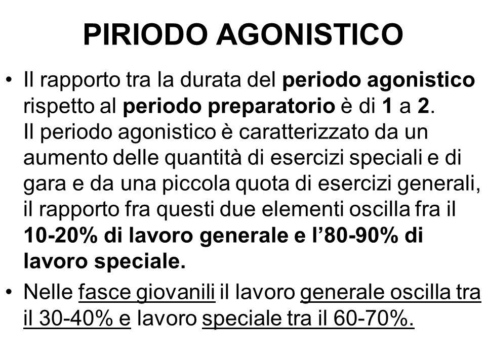 PIRIODO AGONISTICO Il rapporto tra la durata del periodo agonistico rispetto al periodo preparatorio è di 1 a 2.