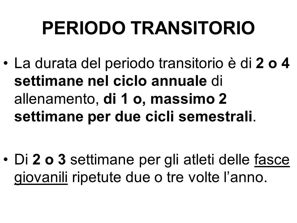 PERIODO TRANSITORIO La durata del periodo transitorio è di 2 o 4 settimane nel ciclo annuale di allenamento, di 1 o, massimo 2 settimane per due cicli semestrali.