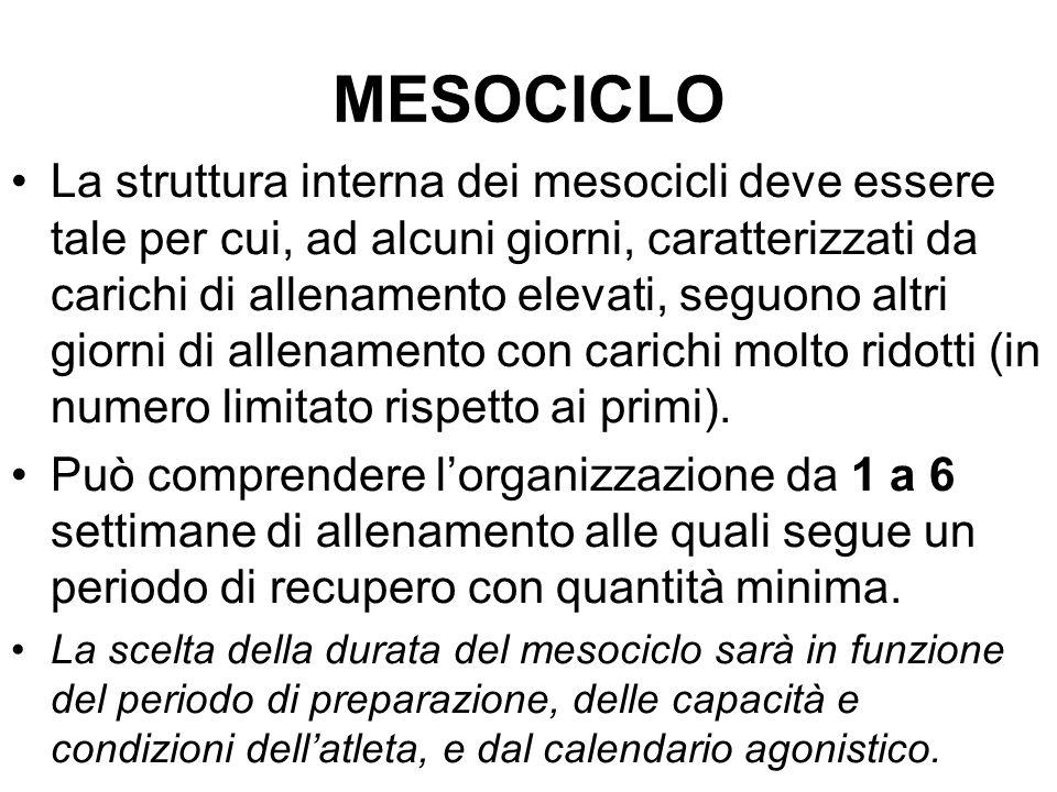 MESOCICLO La struttura interna dei mesocicli deve essere tale per cui, ad alcuni giorni, caratterizzati da carichi di allenamento elevati, seguono altri giorni di allenamento con carichi molto ridotti (in numero limitato rispetto ai primi).