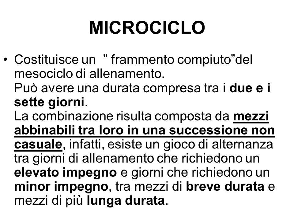 MICROCICLO Costituisce un frammento compiuto del mesociclo di allenamento.