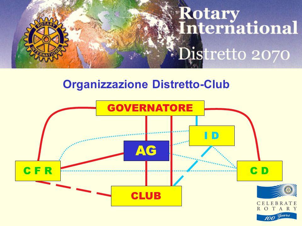 Organizzazione Distretto-Club GOVERNATORE I D AG C D CLUB C F R