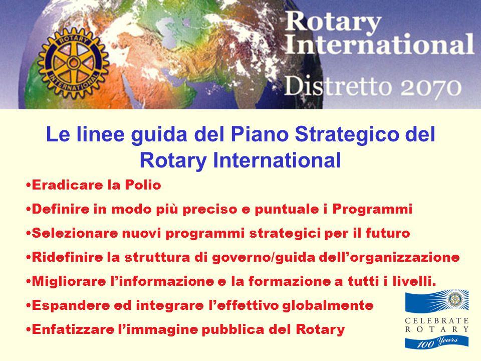Eradicare la Polio Definire in modo più preciso e puntuale i Programmi Selezionare nuovi programmi strategici per il futuro Ridefinire la struttura di governo/guida dell'organizzazione Migliorare l'informazione e la formazione a tutti i livelli.