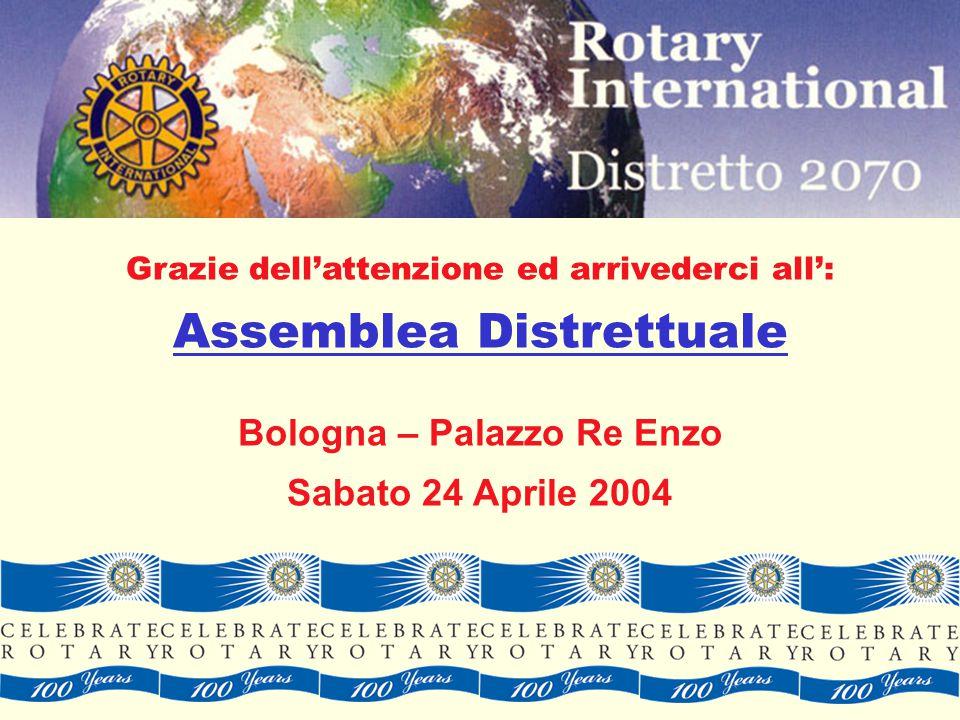 Grazie dell'attenzione ed arrivederci all': Assemblea Distrettuale Bologna – Palazzo Re Enzo Sabato 24 Aprile 2004