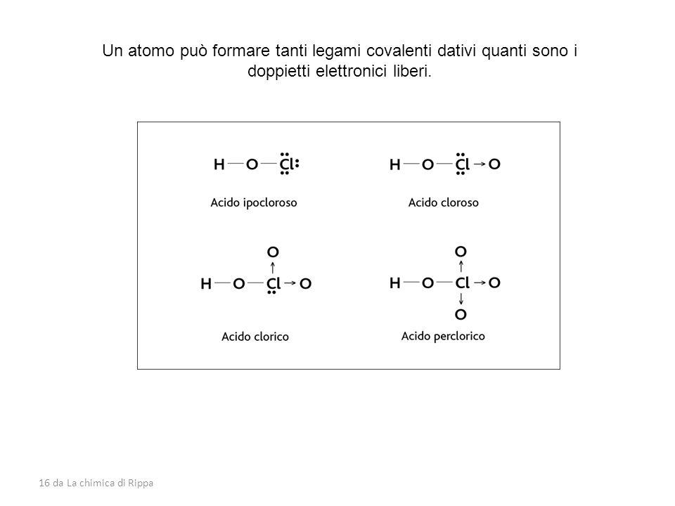 16 da La chimica di Rippa Un atomo può formare tanti legami covalenti dativi quanti sono i doppietti elettronici liberi.