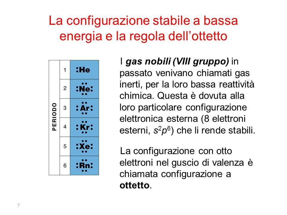 7 La configurazione stabile a bassa energia e la regola dell'ottetto I gas nobili (VIII gruppo) in passato venivano chiamati gas inerti, per la loro bassa reattività chimica.