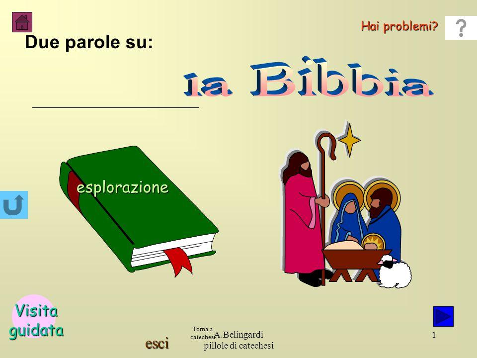 esci A.Belingardi pillole di catechesi 11 I profeti Sono persone ispirate da Dio, che ne interpretano la volontà.