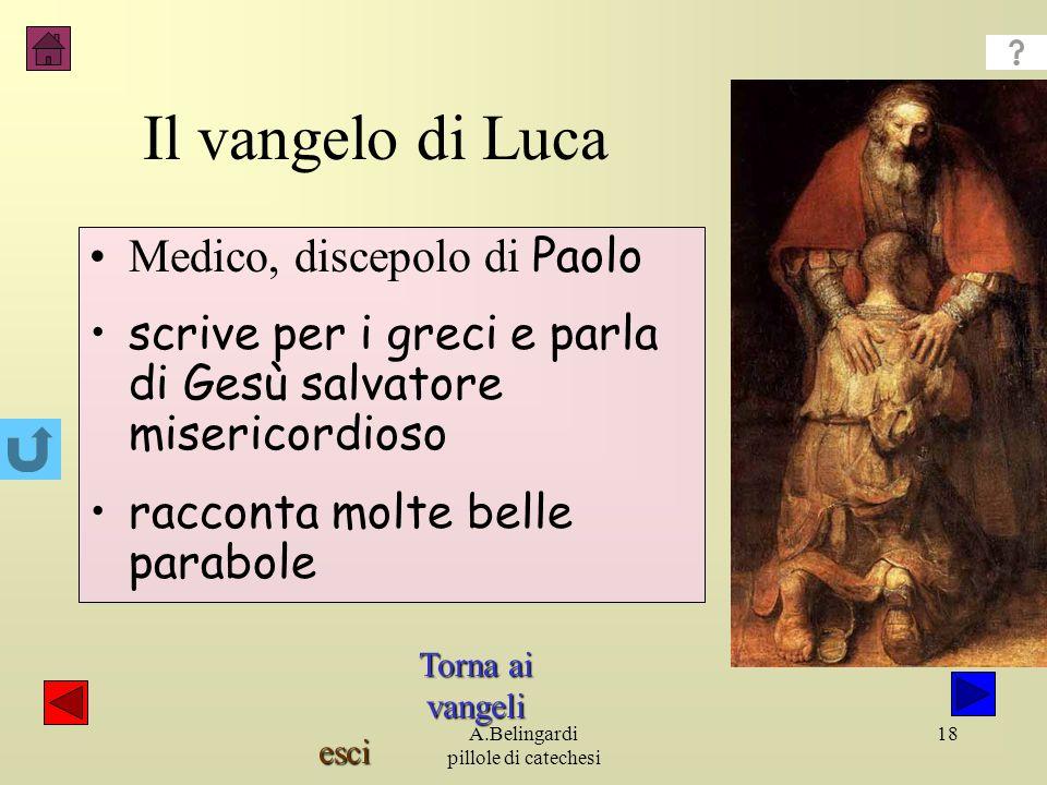 esci A.Belingardi pillole di catechesi 17 Il vangelo di Marco Discepolo di Pietro scrive per i pagani romani che si preparano al Battesimo è il vangel