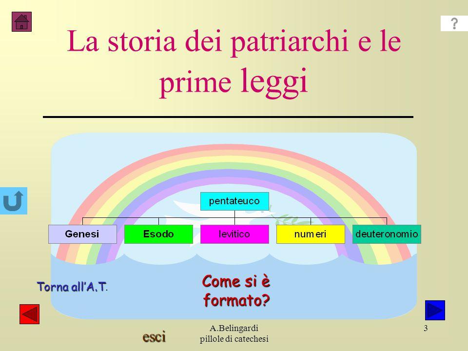 esci A.Belingardi pillole di catechesi 3 La storia dei patriarchi e le prime leggi Torna all'A.T Torna all'A.T.