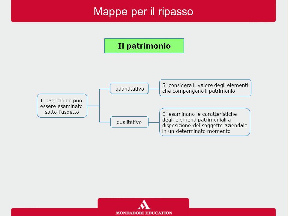 Mappe per il ripasso Il patrimonio Il patrimonio può essere esaminato sotto l'aspetto quantitativo qualitativo Si considera il valore degli elementi che compongono il patrimonio Si esaminano le caratteristiche degli elementi patrimoniali a disposizione del soggetto aziendale in un determinato momento