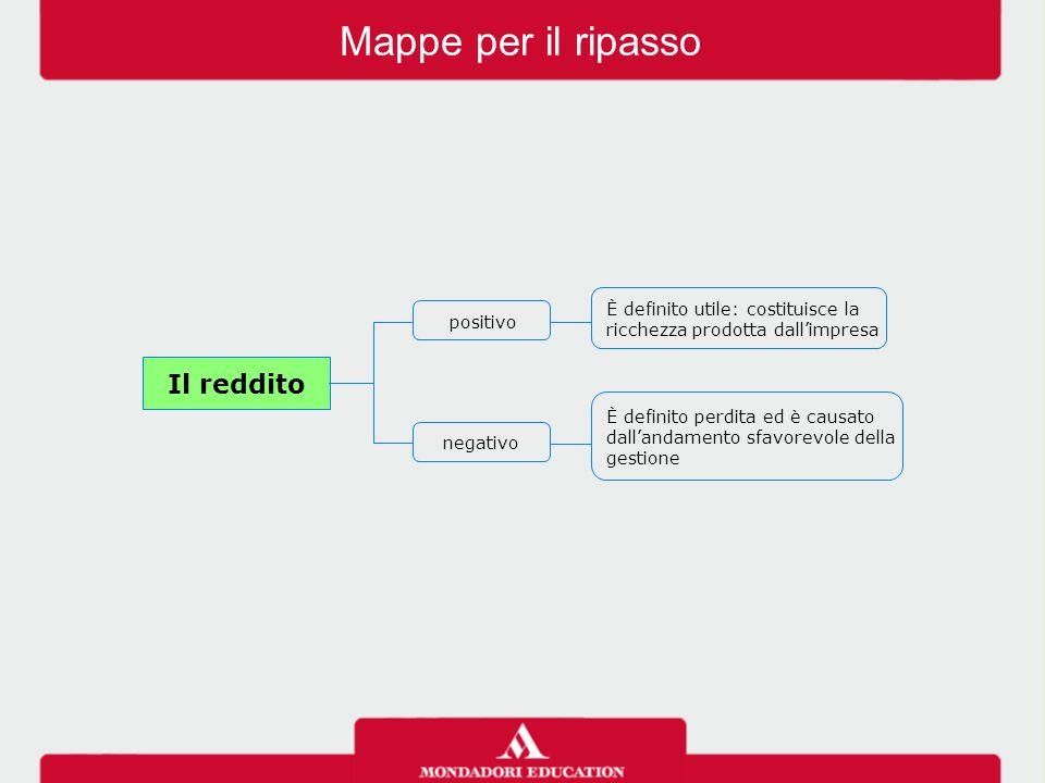 Mappe per il ripasso Il reddito positivo negativo È definito utile: costituisce la ricchezza prodotta dall'impresa È definito perdita ed è causato dall'andamento sfavorevole della gestione