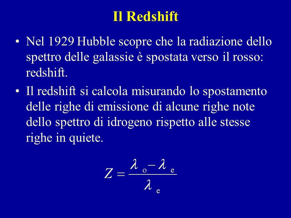 Il Redshift Nel 1929 Hubble scopre che la radiazione dello spettro delle galassie è spostata verso il rosso: redshift. Il redshift si calcola misurand