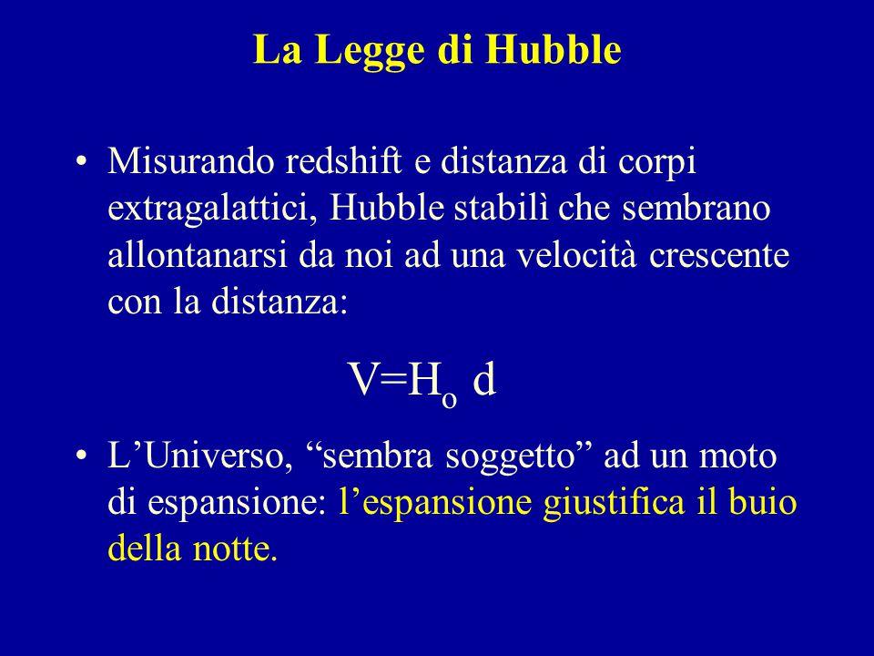 La Legge di Hubble Misurando redshift e distanza di corpi extragalattici, Hubble stabilì che sembrano allontanarsi da noi ad una velocità crescente co