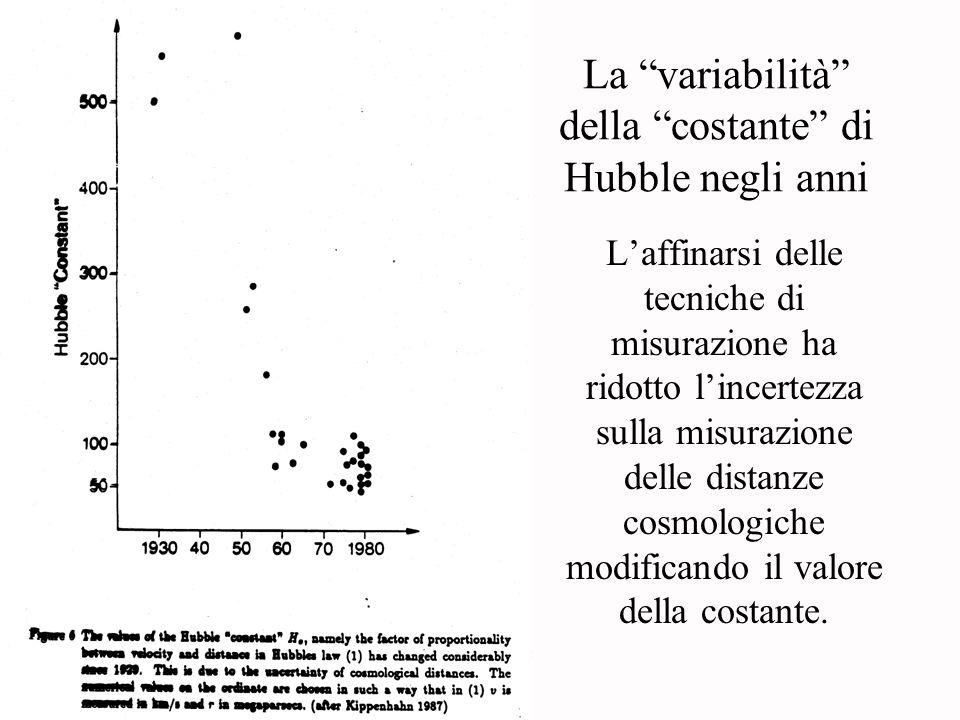 """La """"variabilità"""" della """"costante"""" di Hubble negli anni L'affinarsi delle tecniche di misurazione ha ridotto l'incertezza sulla misurazione delle dista"""
