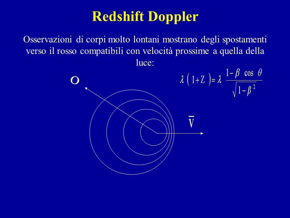 Redshift Cosmologico In realtà galassie e quasar non mutano le loro coordinate, è il fattore di scala R(t) dell'Universo che cresce nel tempo come il raggio di un palloncino quando viene gonfiato.