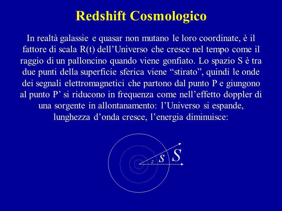 Redshift Cosmologico In realtà galassie e quasar non mutano le loro coordinate, è il fattore di scala R(t) dell'Universo che cresce nel tempo come il