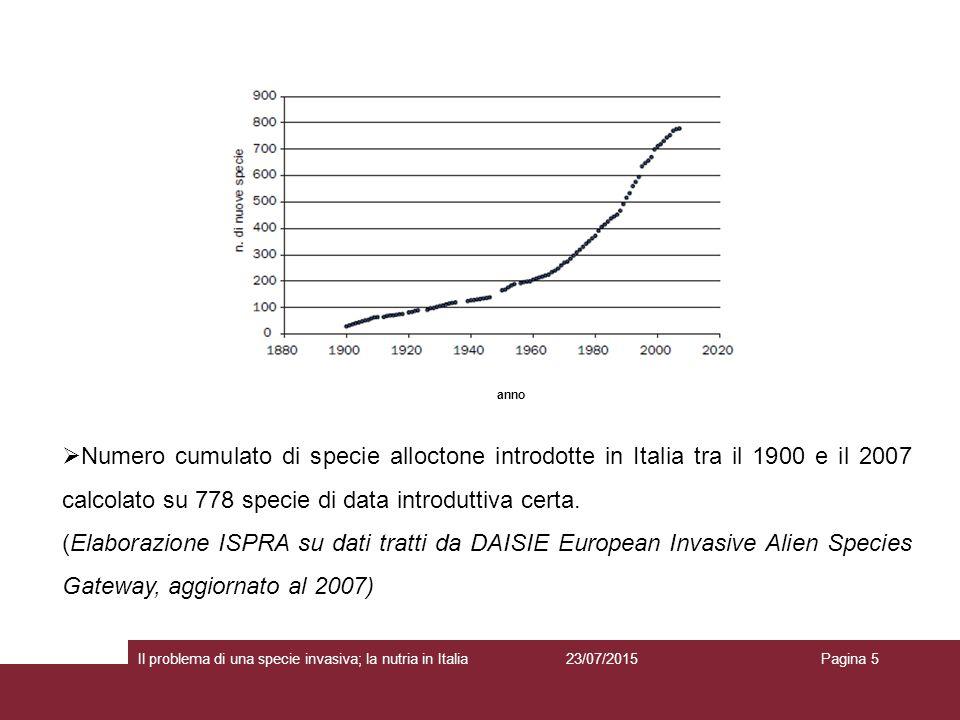 23/07/2015 Il problema di una specie invasiva; la nutria in ItaliaPagina 5  Numero cumulato di specie alloctone introdotte in Italia tra il 1900 e il