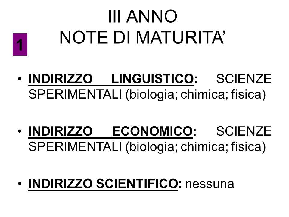 III ANNO NOTE DI MATURITA' INDIRIZZO LINGUISTICO: SCIENZE SPERIMENTALI (biologia; chimica; fisica) INDIRIZZO ECONOMICO: SCIENZE SPERIMENTALI (biologia