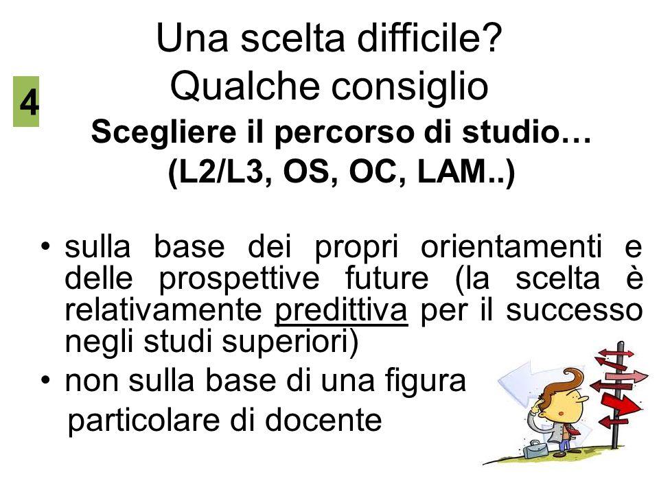 Una scelta difficile? Qualche consiglio Scegliere il percorso di studio… (L2/L3, OS, OC, LAM..) sulla base dei propri orientamenti e delle prospettive