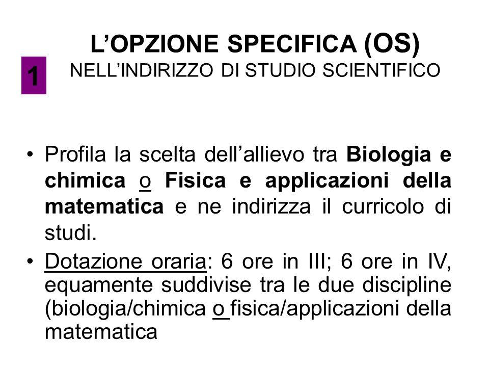 L'OPZIONE SPECIFICA (OS) NELL'INDIRIZZO DI STUDIO SCIENTIFICO Profila la scelta dell'allievo tra Biologia e chimica o Fisica e applicazioni della mate