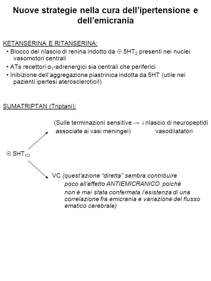 KETANSERINA E RITANSERINA: Blocco del rilascio di renina indotto da  5HT 2 presenti nei nuclei vasomotori centrali ATs recettori α 1 -adrenergici sia