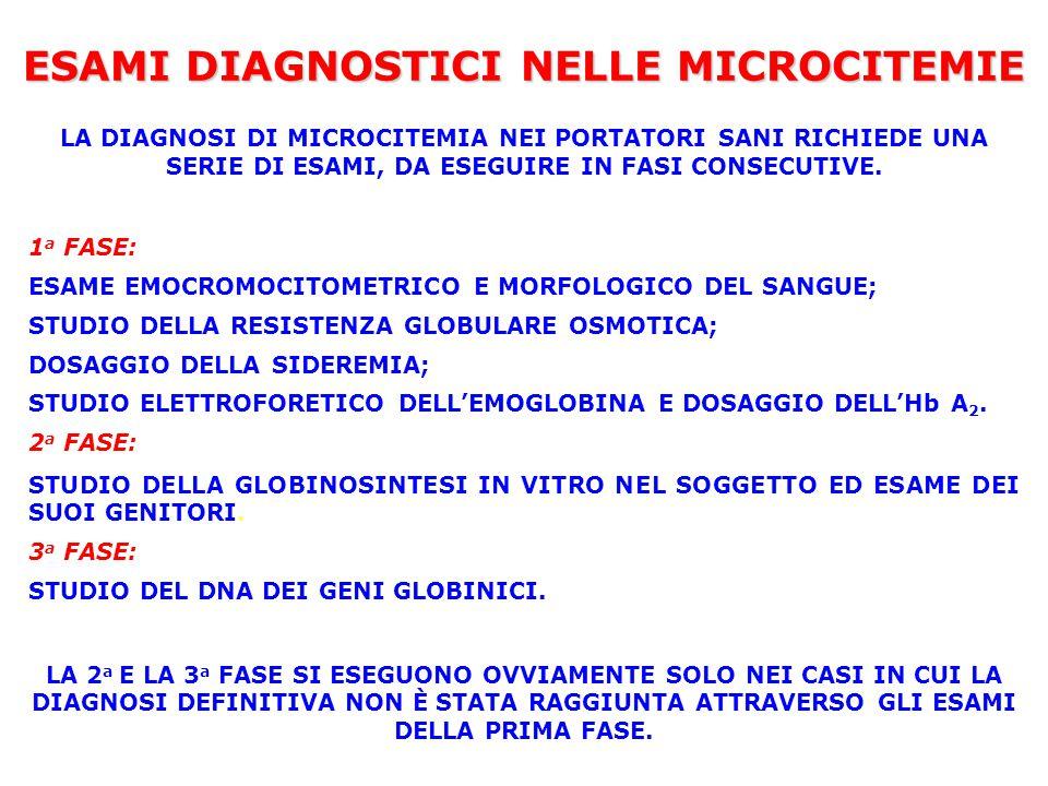 ESAMI DIAGNOSTICI NELLE MICROCITEMIE LA DIAGNOSI DI MICROCITEMIA NEI PORTATORI SANI RICHIEDE UNA SERIE DI ESAMI, DA ESEGUIRE IN FASI CONSECUTIVE. 1 a