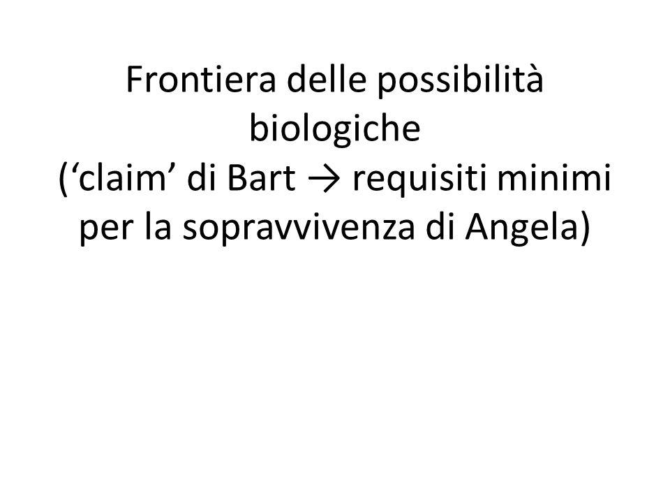 Frontiera delle possibilità biologiche ('claim' di Bart → requisiti minimi per la sopravvivenza di Angela)