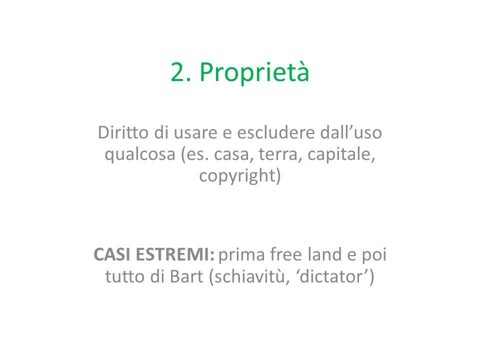 2. Proprietà Diritto di usare e escludere dall'uso qualcosa (es.