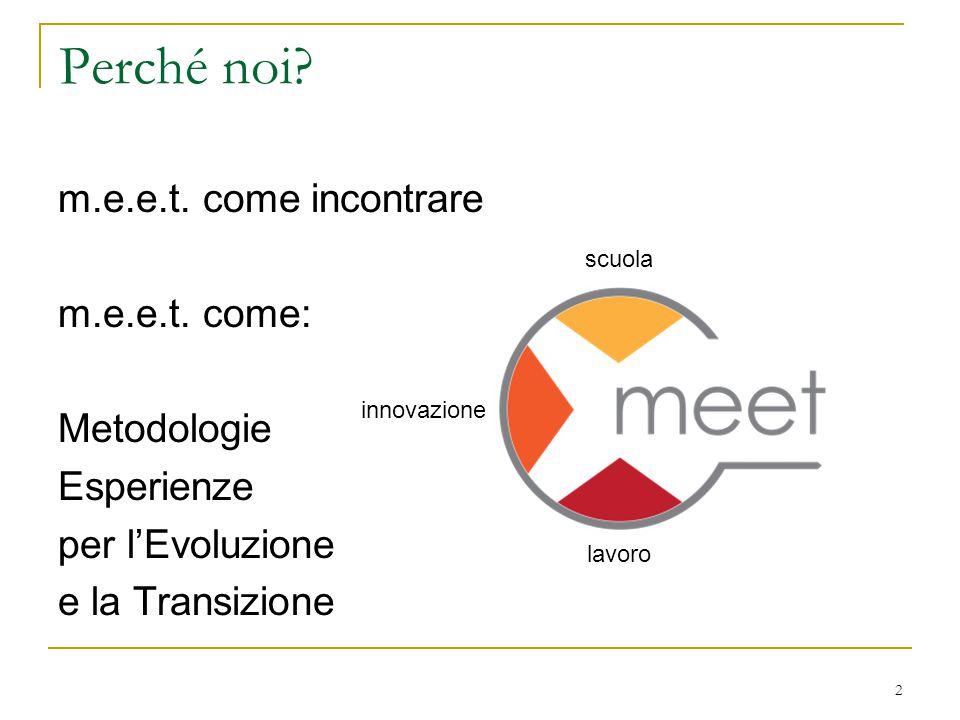 2 Perché noi? m.e.e.t. come incontrare m.e.e.t. come: Metodologie Esperienze per l'Evoluzione e la Transizione scuola lavoro innovazione