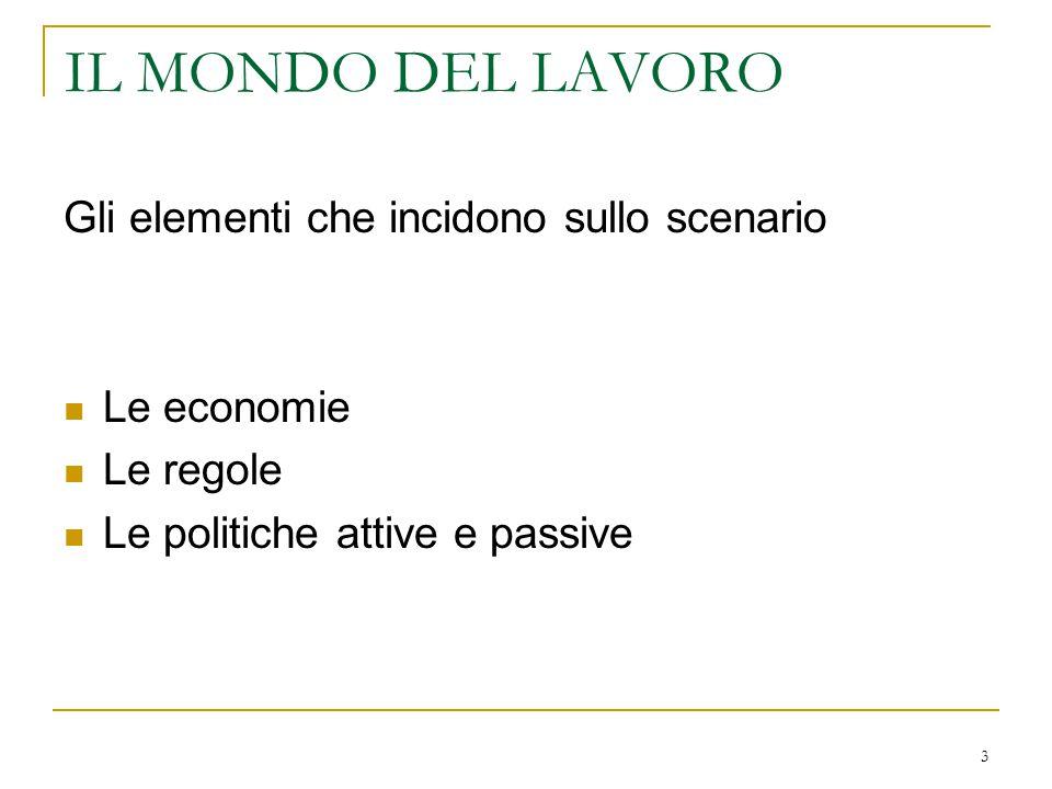 3 IL MONDO DEL LAVORO Gli elementi che incidono sullo scenario Le economie Le regole Le politiche attive e passive