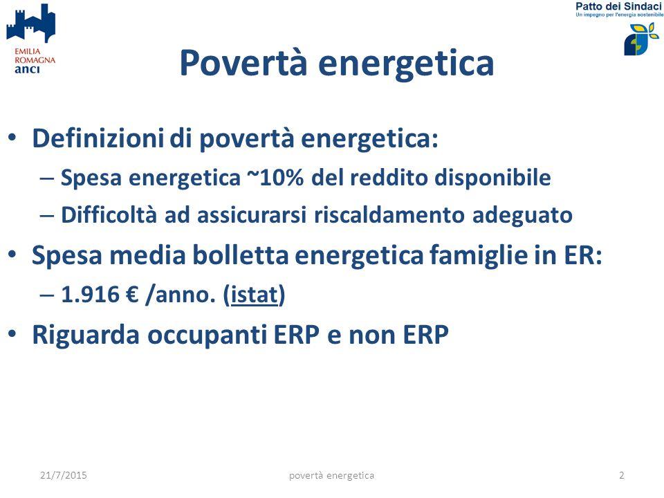 Povertà energetica Definizioni di povertà energetica: – Spesa energetica ~10% del reddito disponibile – Difficoltà ad assicurarsi riscaldamento adeguato Spesa media bolletta energetica famiglie in ER: – 1.916 € /anno.