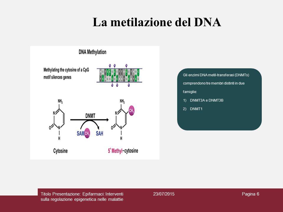 Le Malattie Epigenetiche 23/07/2015Titolo Presentazione: Epifarmaci: Interventi sulla regolazione epigenetica nelle malattie Pagina 7 L'Epigenetica rappresenta i cambiamenti che regolano l'espressione genica, ma che non si basano su alterazioni della sequenza primaria di basi del DNA.